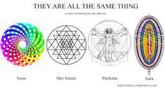 We are all from one Source of Energy and energy never dies...