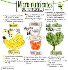 19 infografías que te ayudarán a comer más sano y vivir mejor