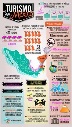 ¡Las vacaciones en México son únicas! Una de las ciudades más ricas en cultura y el núcleo urbano más grande del país, así como el principal centro político, académico, turístico, económico, financiero y empresarial. ¡Elija uno de los hoteles en México y comience ya mismo la aventura!