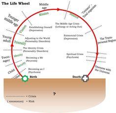 I Choose Life  The Dynamics of Visualization and Biofeedback  Patricia A   Norris Ph D   Garrett Porter                 Amazon com  Books Healio