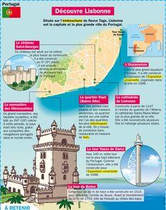 Fiche Exposs Dcouvre Lisbonne Carte Portugal Visite Voyage