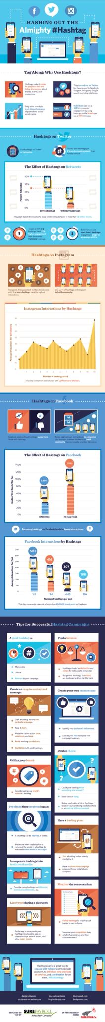 #Tips for a #Successful #Hashtag #Campaign on #Facebook, #Twitter and #Instagram // #HowTo use hashtags // #Why you should use hashtags on #SocialMedia // #Infographic // @FormulaSean