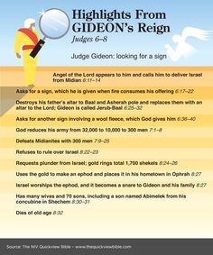 HIGHLIGHTS FROM GIDEON'S REIGN:  Judges 6-8.  #TheStory #Judges #Gideon