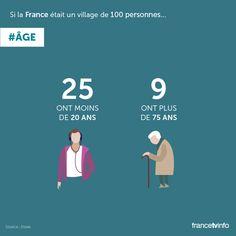Infographie : et si la France n'était qu'un village de 100 personnes ? - Page 6