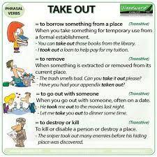 Learn English with Woodward English ( Learn English Grammar, English Idioms, English Phrases, Learn English Words, Teaching English, English Language, English Tips, English Study, English Lessons