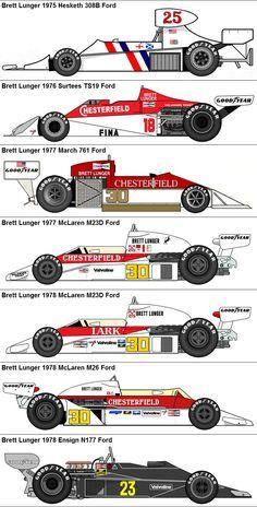 Formula One Grand Prix Brett Lunger 1975-1978