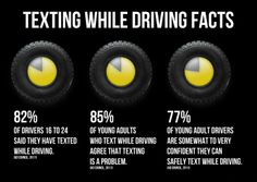 Distracted #Driving Awareness Month: Distraction is a factor in 80% of crashes. #JustDrive