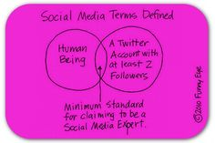 har-har...SoMe experts! 12 habits of successful social media pros article