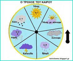 Preschool Special Education, Kindergarten, Classroom, How To Make, Blog, Teacher, Class Room, Professor, Kindergartens