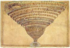 Sandro Botticelli, Chart of Hell