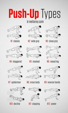 A push-up (or press-up) is a common calisthenics exercise performed in a prone position by raising and lowering the body using the arms. Push-ups exercise the pectoral muscles, triceps, and anterior. Fitness Workouts, Gym Workout Tips, At Home Workouts, Fitness Tips, Health Fitness, Push Up Workout, Workout Routines, Men Health, Cardio Workouts