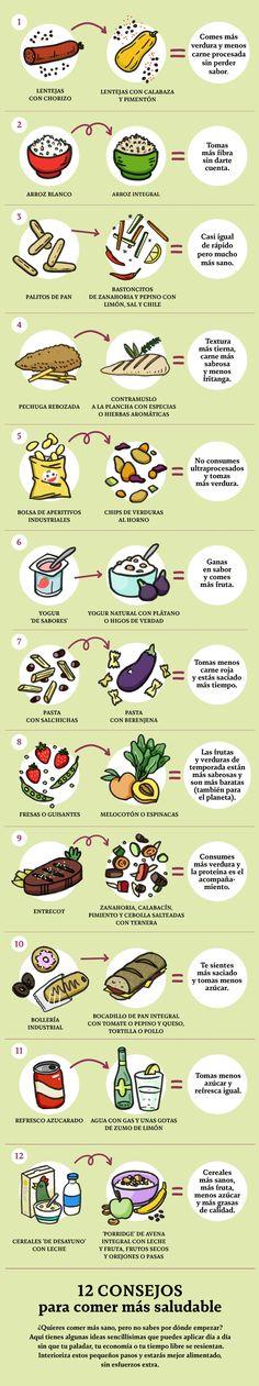 Doce cambios sencillos para comer más saludable