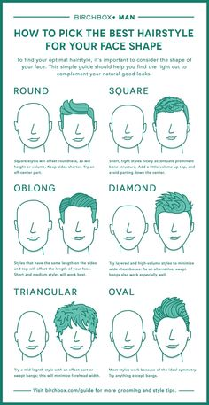 The best men's haircut for every face shape  Read more: http://www.businessinsider.com/the-best-haircut-for-every-face-shape-2015-2#ixzz3T9XKihhs