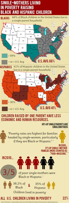 KIDS COUNT Infographic Challenge Entry: Struggling Black and Hispanic Single-Mothers Raising Children in Poverty
