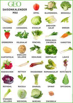 Saisonkalender im Mai: Regionales Obst und Gemüse - ,