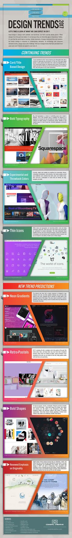 What Are 8 New And Continuing Design Trends? #infographic
