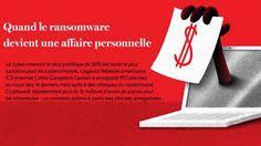 """Résultat de recherche d'images pour """"Ransomware"""""""