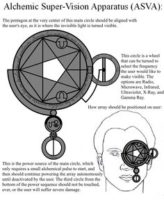 here is my second official tutorial, which though basic in content, should give a general understanding of the involved concepts. also, all arrays featured in the bottom-right corner ar not themsel. Occult Symbols, Magic Symbols, Occult Art, Ancient Symbols, Viking Symbols, Egyptian Symbols, Viking Runes, Sacred Geometry Symbols, Sigil Magic