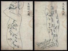 Китайская акупунктура, иглоукалывание, китайский, древний китайский, рефлексотерапия, китайский иглоукалывание, акупунктурные точки, акупунктурные атлас, античный атлас акупунктуры, Су Джок, старая китайская рукопись, manusript акупунктура, древняя китайская медицина, китайская медицина,