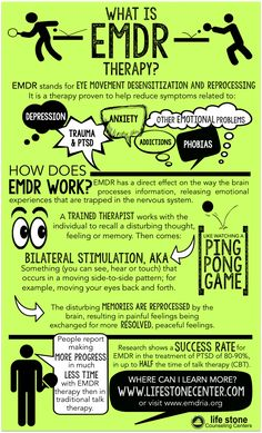 This pin explains EMDR therapy which has been proven to help with people suffering from depression ,anxiety, Trauma and PTSD, additions, phobias and emotional problem. This pin explains simply how EMDR works for people interested in the therapy. Anxiety Therapy, Trauma Therapy, Therapy Tools, Cognitive Behavioral Therapy, Play Therapy, Mental Health Counseling, Mental And Emotional Health, Mental Health Occupational Therapy, Counseling Office