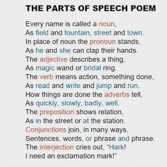Possibly an easy way to remember the parts of speech. Often we assume (incorrectly) that students know the parts of speech because it is a high school classroom. English Writing Skills, English Lessons, English Vocabulary, Learn English, Writing Tips, Writing Prompts, English Grammar Basic, Writing Images, Writing Courses