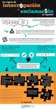 Signos de puntuación en español: Los signos de apertura (¿) (¡) | @Piktochart Infographic