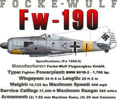 WARBIRDSHIRTS.COM presents Fighters available on Polos, Caps, T-shirts, Sweatshirts and more. featuring here in our Fighter collection the Fw-190