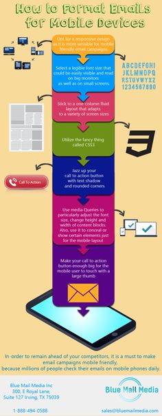 How to Format Emails for Mobile Devices ( Infographic )