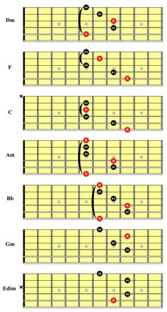 Improve Your Chord Playing with Skype guitar lessons online