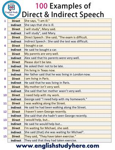 100 Examples of Direct and Indirect Speech - English Study Here English Grammar Rules, Teaching English Grammar, English Grammar Worksheets, English Phrases, Grammar And Vocabulary, English Language Learning, English Vocabulary, Learn English Words, English Study