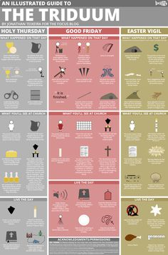Check out our visual overview of what to expect and how to get the most out of the three holiest days of the year, Holy Thursday, Good Friday, Easter Vigil (The Triduum) Lent, Easter Catholic Lent, Catholic Religious Education, Catholic Religion, Catholic Prayers, Roman Catholic, Catholic Traditions, Holy Thursday Catholic, Catholic Easter, Catholic Confirmation