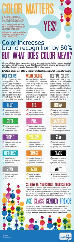 COLOR MATTERS - Why color matters when you're planning your business branding.