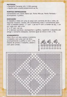 Pry Art's: Gráficos Tapetes