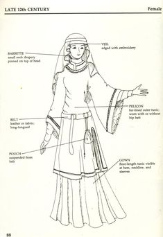 History of costumes. From Ancient until 19th c in 2018