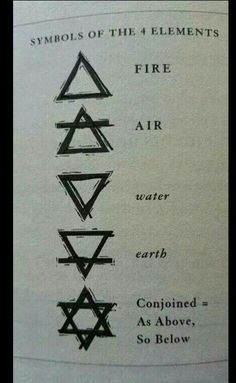 #TattooIdeasSymbols