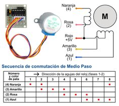 Arduino Motor, Arduino Cnc, Home Electrical Wiring, Electrical Installation, Hobby Electronics, Electronics Projects, Cnc Maschine, Learn Robotics, Refrigeration And Air Conditioning
