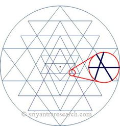 The Optimal Sri Yantra
