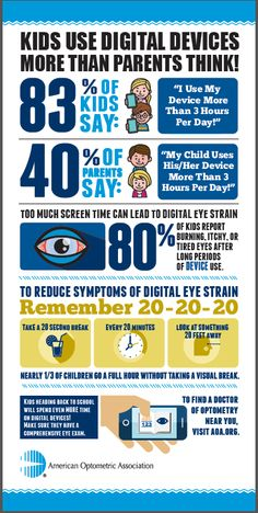 Tips to Protect Your Child's Eye Health - Facts About Digital Eye Strain #AOA - Saving Said Simply