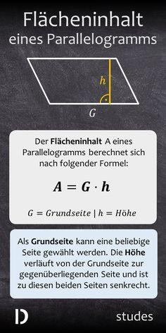 Der Flächeninhalt eines Parallelogramms berechnet sich nach folgender Formel: Flächeninhalt ist gleich Grundseite mal Höhe. Als Grundseite kann eine beliebige Seite gewählt werden. Die Höhe verläuft von der Grundseite zur gegenüberliegenden Seite und ist zu diesen beiden Seiten senkrecht. Mehr dazu im Video | studes