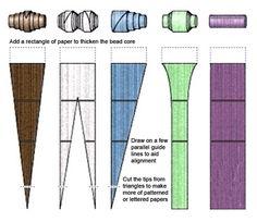 Bijuterias com Beads (contas) de Jornal ou Revistas Mais