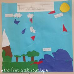 Water Cycle collaborative posters are a great way to show off what we've learned about cause and effect in first grade during our weather unit.