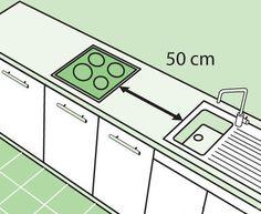 Interior design - Kitchen - cozinha - ergonomia
