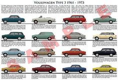 Volkswagen Type 3 model chart 1961 - 1973 VW 1500 1600 Notchback Fastback