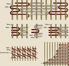 Weaving circles, advanced techniques