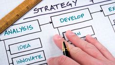 Now these days marketing strategies is on the focus for the small business. there are hundreds of business marketing strategies but few of them. Marketing Plan, Marketing Digital, Business Marketing, Content Marketing, Internet Marketing, Online Marketing, Social Media Marketing, Inbound Marketing, Facebook Marketing