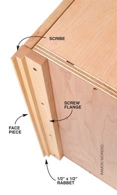 I know how to scribe face-frame cabinets to fit into corners but, from what I've seen, there's nothing to scribe on a frameless cabinet. How's it done?