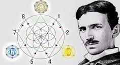 Никола Тесла совершил бесчисленные таинственные эксперименты, но сам он был совершенно другой загадкой. Почти все гениальные умы имеют...