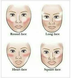 Contour and Highlight based on the shape of your face