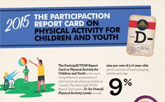 ParticipACTION Report Card on Physical Activity for Children & Youth Physical Activities, Outdoor Activities, Activities For Kids, Get Moving, Local News, Have Some Fun, Get Outside, Physics, Infographic
