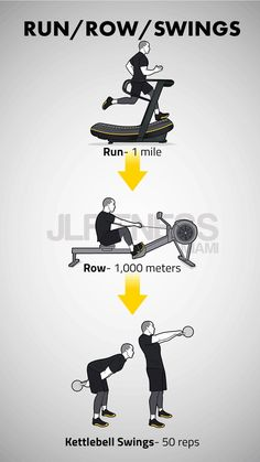 Run, Row & Kettlebell Swings Hiit Workouts For Men, Beginner Workout At Home, Hiit Workout At Home, Home Exercise Routines, Cardio, Weekly Workouts, Body Workouts, Running Workouts, Kettlebell Training